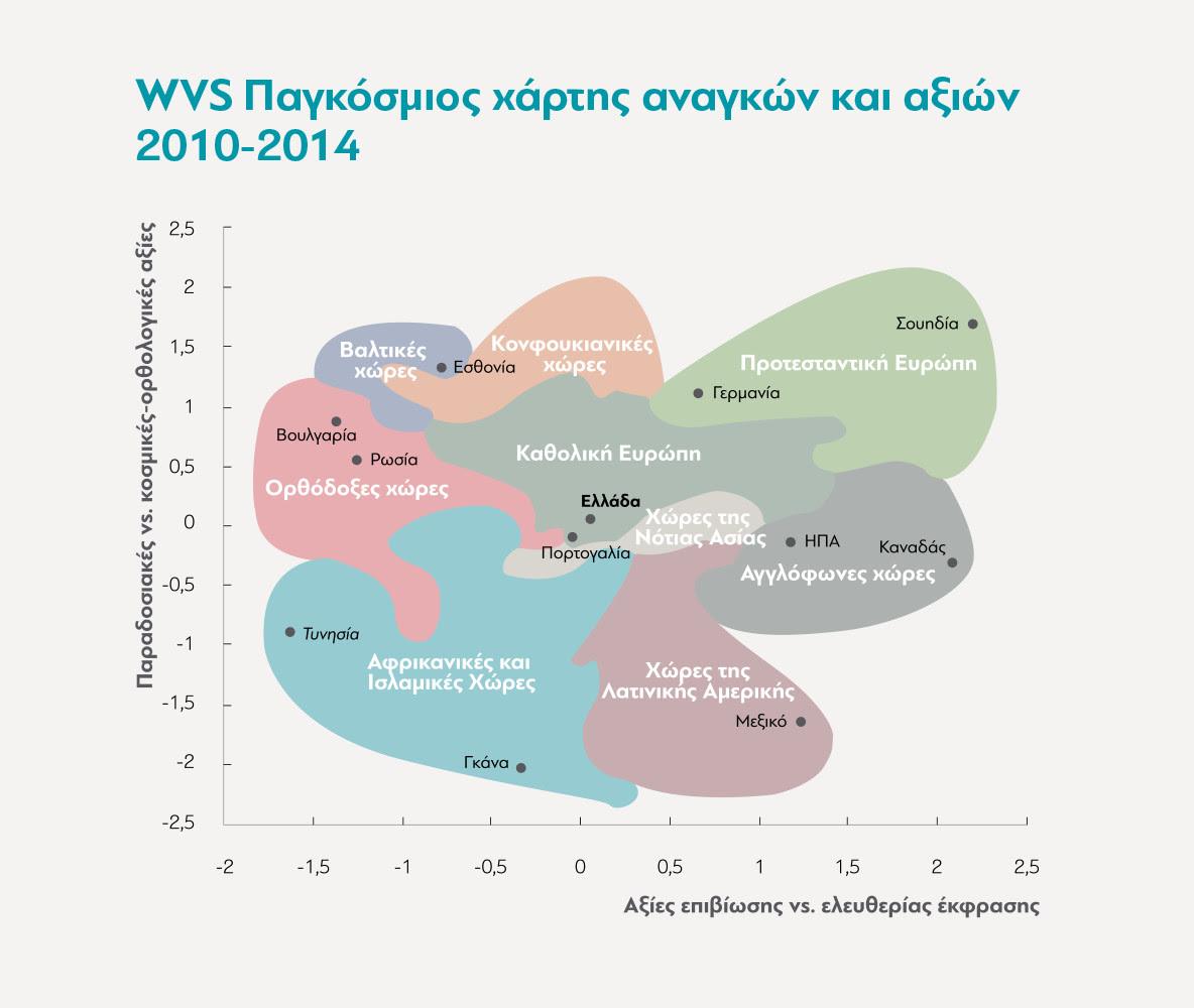 World Value Survey Παγκόσμιος Χάρτης